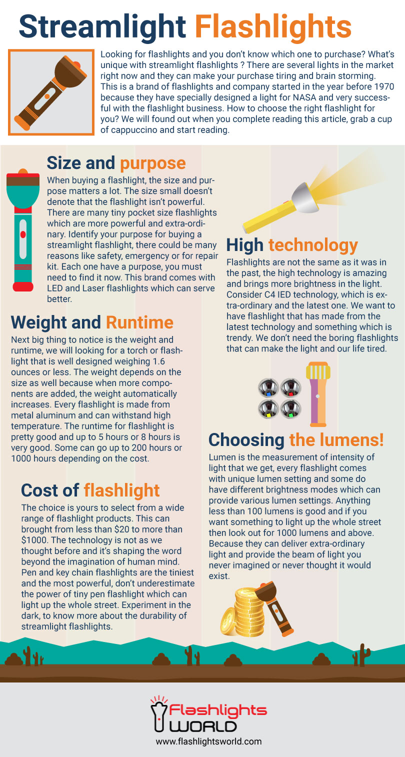 streamlight-flashlights